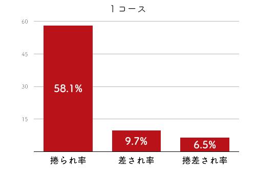 来田衣織-2021late-2