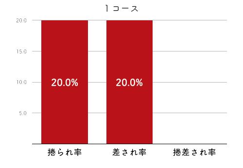 山下夏鈴-2021late-2