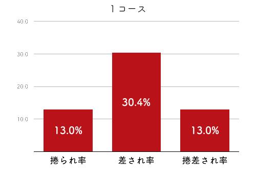 柴田百恵-2021late-2
