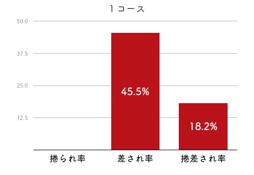 計盛光-2021late-2