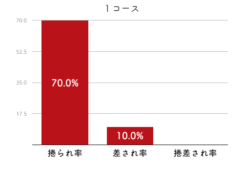 金子千穂-2021late-2