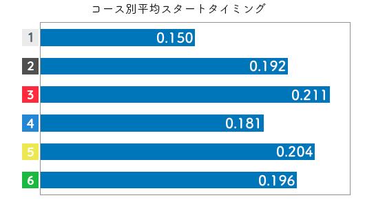 金子千穂-2021late-st
