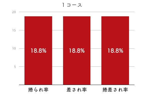 平川香織-2021late-2