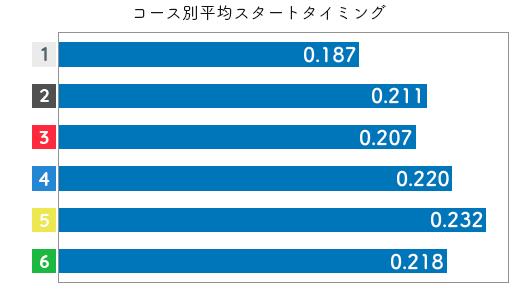 平川香織-2021late-st