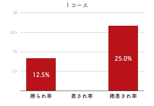 西岡成美-2021late-2