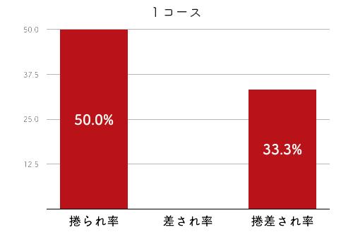 上田紗奈-2021late-2