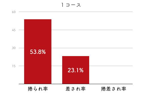 生田波美音-2021late-2