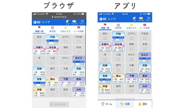 テレボートのブラウザとアプリの比較